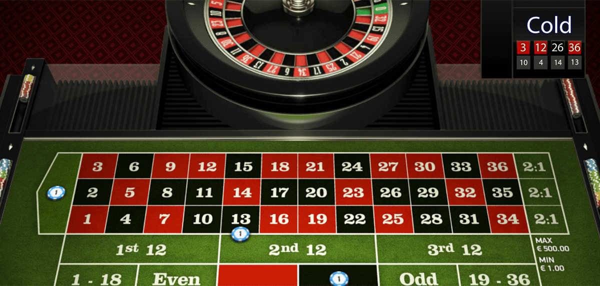 Know the roulettes advantages